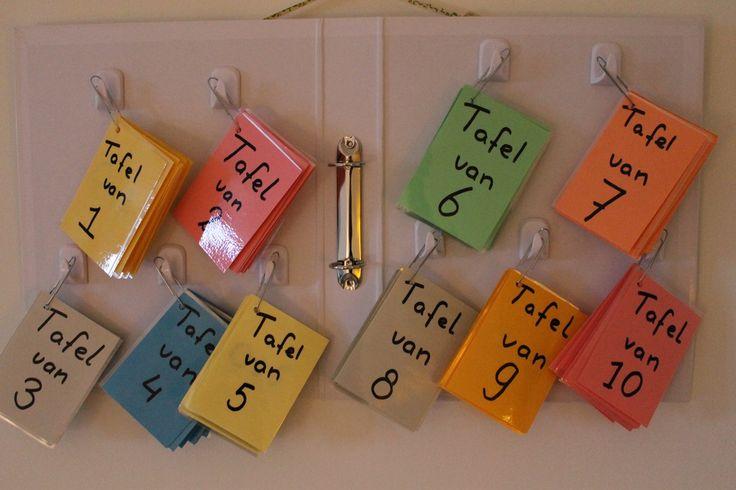 Handige tool voor in de klas om tafels te leren. Bijv. tijdens het samenwerken of wanneer leerlingen klaar zijn met hun werk. Kijk op de website om te zien hoe je dit kunt maken ;-) http://puurgenieten1.wordpress.com