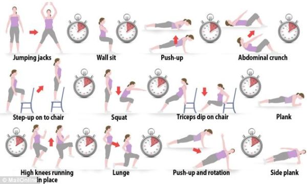 The 7-Minute Workout -12 high intensity bodyweight exercises -30 seconds per exercise -10 seconds rest between exercises  ***In about 7 minutes the entire session is finished. :)
