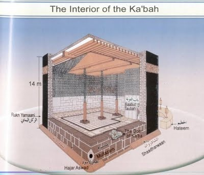 What is inside the Holy Kaaba? There are two pillars inside (others report 3 pillars) There is a table on the side to put items like perfume There are two lantern-type lamps hanging from the ceiling The space can accommodate about 50 people There are no electric lights inside The walls and floors are of marble There are no windows inside There is only one door