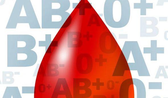 Четыре группы крови
