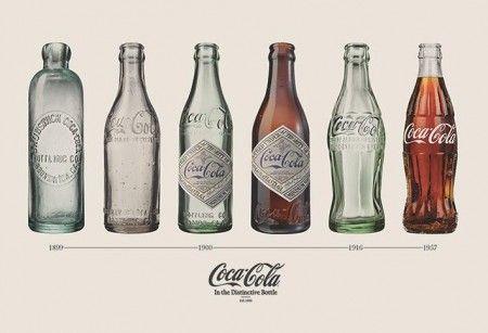Coca-Cola - Ewolucja butelki - plakat - 91,5x61 cm  Gdzie kupić? www.eplakaty.pl