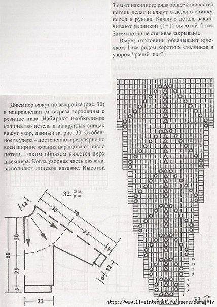 с узоры реглана и для схемами описанием спицами