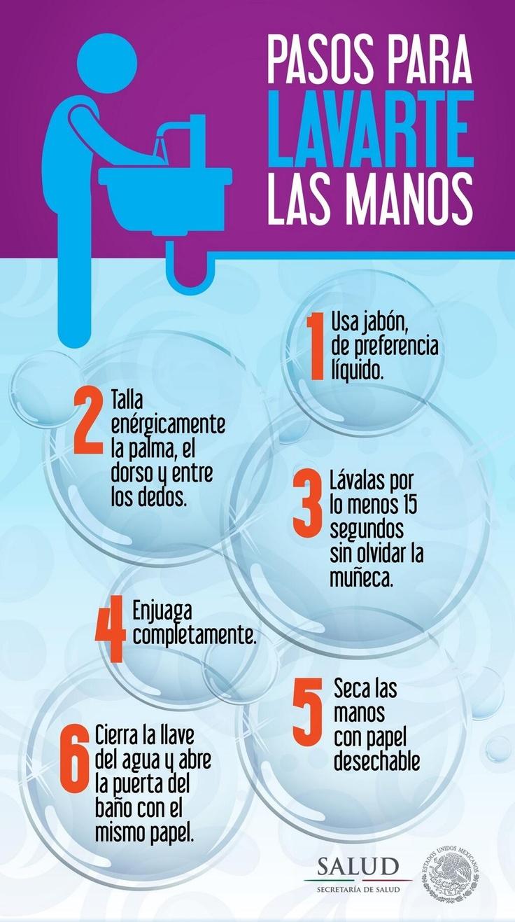 Pasos para un lavado de manos salud en red pinterest for Lavado de manos en la cocina
