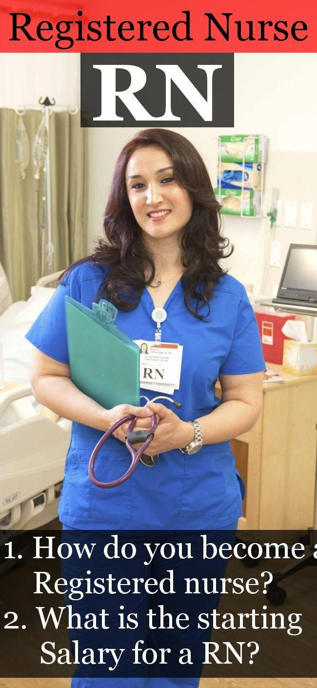 Chamberlain School Of Nursing Lpnonline Registered Nurse