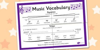 Music Vocabulary Display Poster - music, vocabulary, display