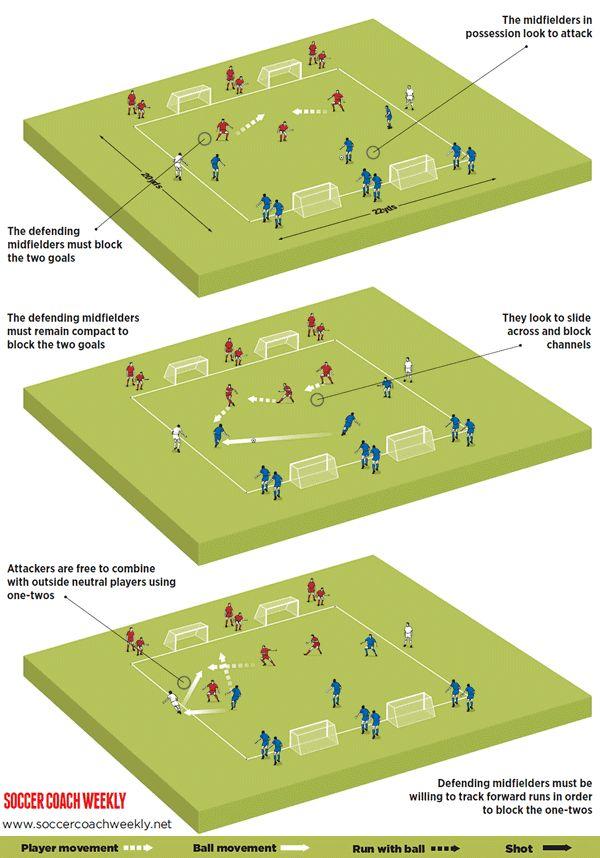 3 man midfield drill 3v3v3                                                                                                                                                                                 More