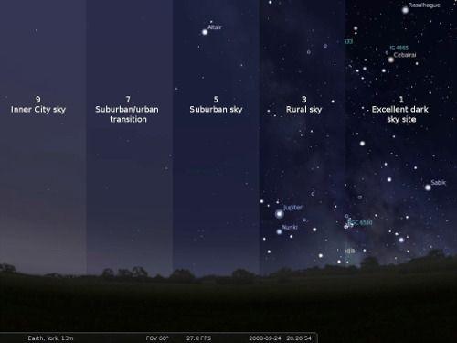 Gli effetti dell'inquinamento luminoso sul cielo stellato