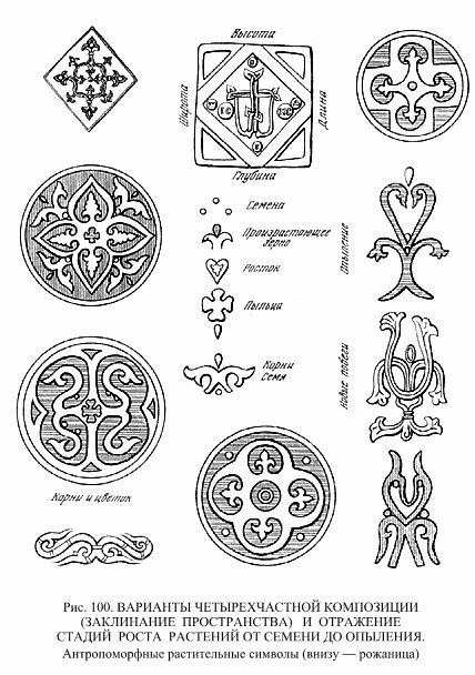 Slavic symbolism