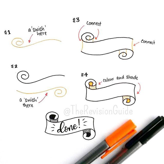 The Revision Guide @therevisionguide How to draw banne...Instagram photo | Websta (Webstagram)