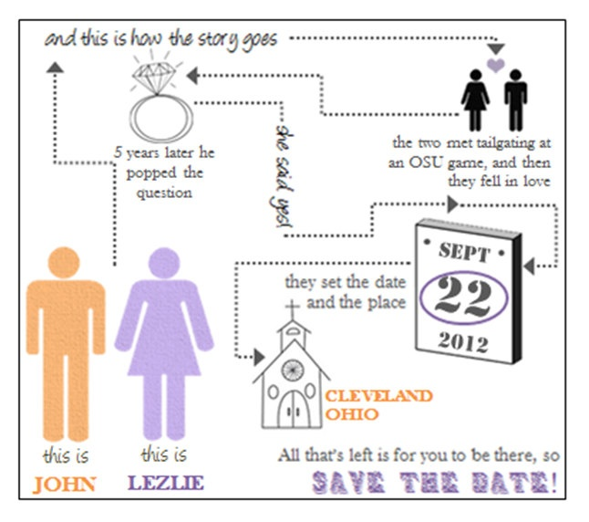 christian dating engagement timeline You can't put a timeline 29 eye-opening facts about dating that will change the way you view relationships is 29 eye-opening facts about dating that.