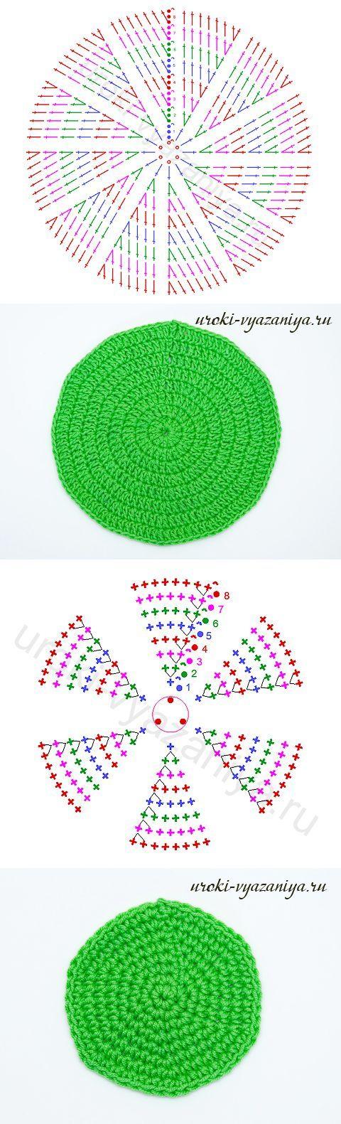 Круговое вязание, правило круга, схемы и техника вязания круга | Вязание крючком