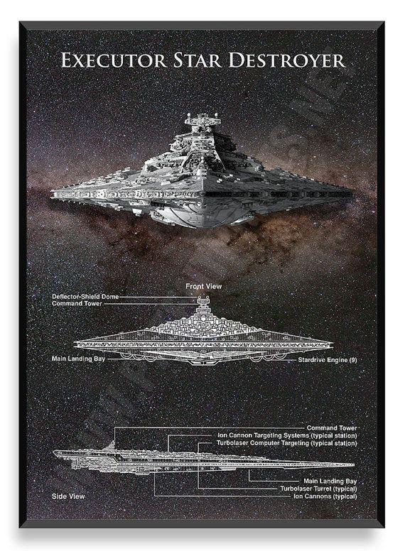 Executor Star Destroyer Poster Star Wars by PatentPrintsPosters