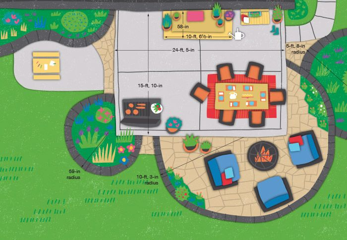 Plan showing layout of lounging, entertaining, and cooking zones