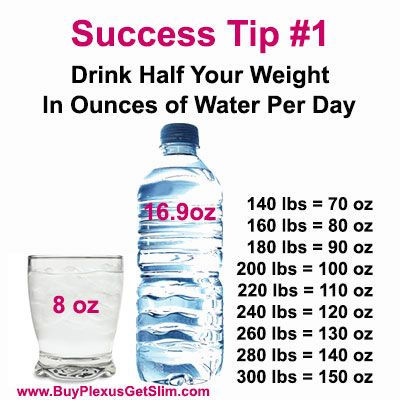 Plexus Slim Success Tip #1 Drink Half Your Weight In Ounces Of Water Each Day! Plexus performs a detox on you so its important to get plenty of water to flush those toxins out of your body!