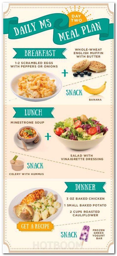 Pin On Meals Plan
