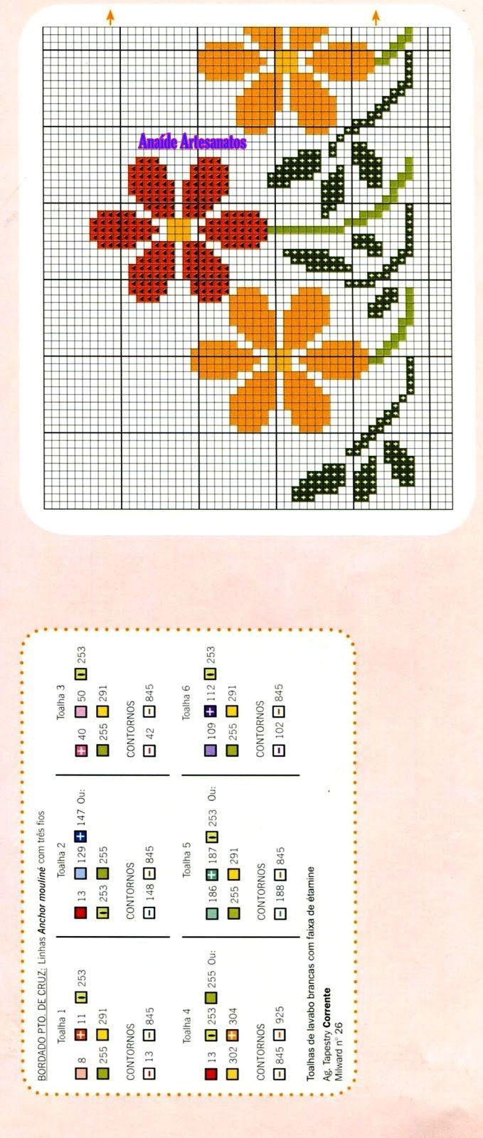 Anaide Ponto Cruz: Para mesa redonda esses graficos em ponto cruz,lindos!!!!