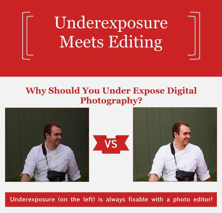 The 25+ best Dslr photo editor ideas on Pinterest Line camera - digital editor job description