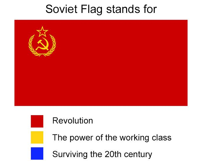 Hilarious Meanings Of Flag Colors Of Different Countries Mean Humor Historical Memes History Jokes