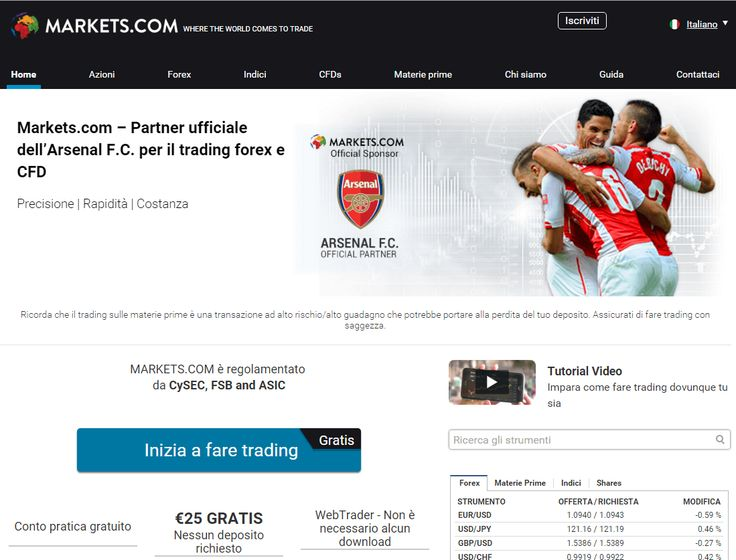markets-home-page