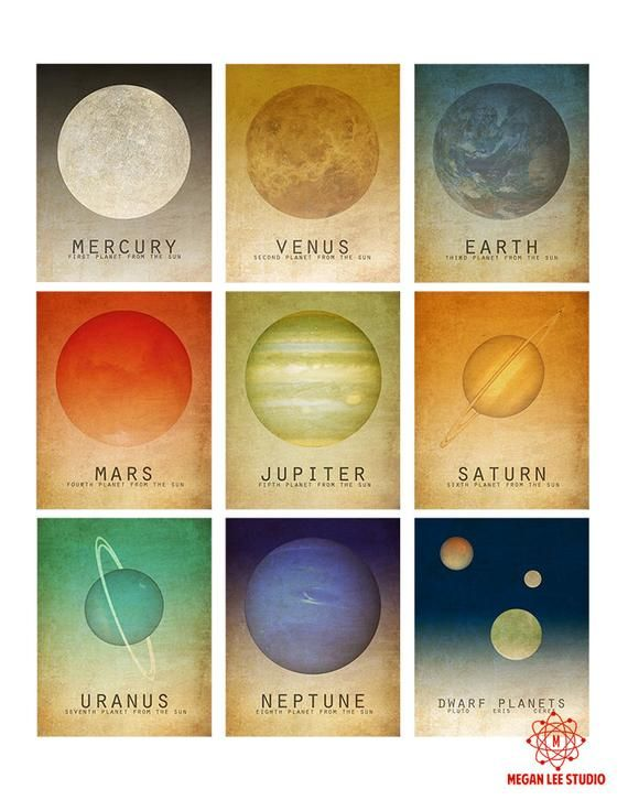 5x7 Print Set Bookworm Art Science Decor Book Lover Gift Etsy Solar System Art Solar System Print Solar System Poster