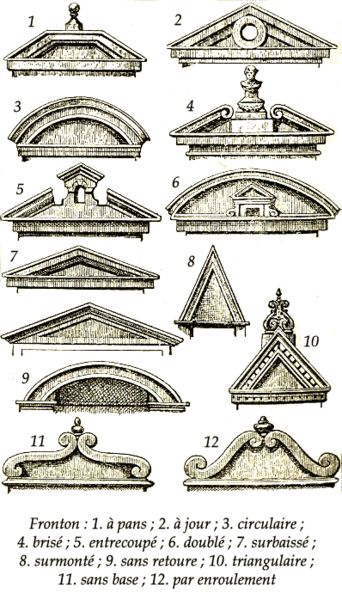 For inspiration File:Frontons. A pediment is an element in classical, neoclassical and baroque architecture, and derivatives therefrom, consisting of a gable, originally of a triangular shape, placed above the horizontal structure of the entablature, typically supported by columns. The tympanum, or triangular area within the pediment, was often decorated with relief sculpture depicting scenes from Greek and Roman mythology or allegorical figures