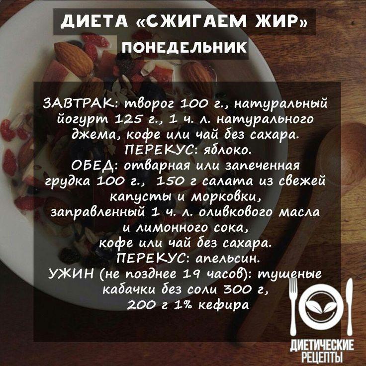 Самая быстрая диета чтобы похудеть