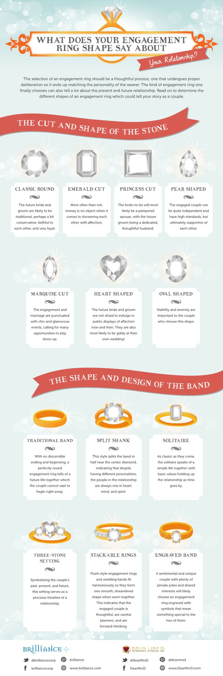 What Does Your Engagement Ring Say About Your Relationship? Discover more about the sparkle you've been given with this infographic! http://blog.brilliance.com/2013/ring-shapes