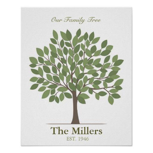 Accomplissez cet arbre généalogique en incluant des noms manuscrits de tous vos membres de la famille sur le feuille.