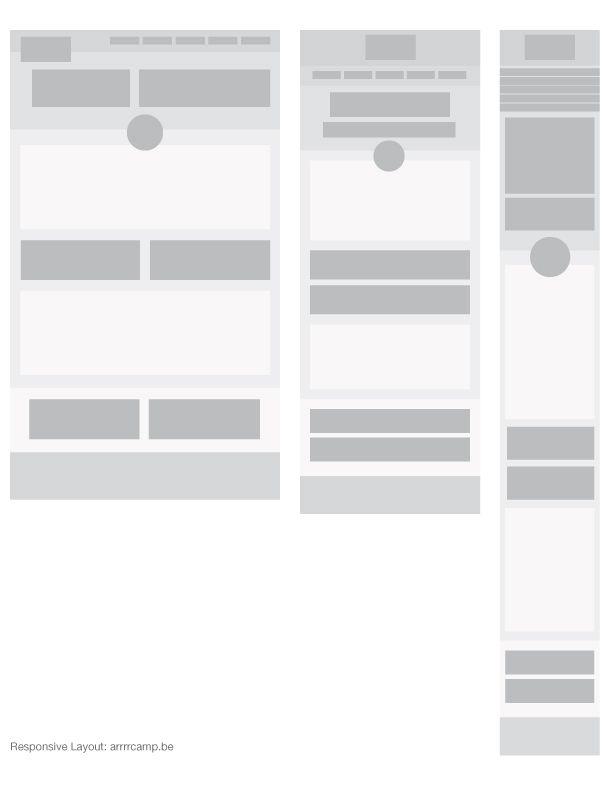 Five Simple Steps  #responsive #webdesign #inspiration