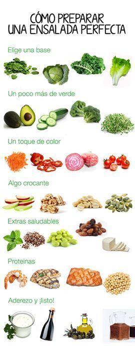 Cómo preparar una ensalada perfecta - Infografías y Remedios. #infografia #infographic #nutricion: