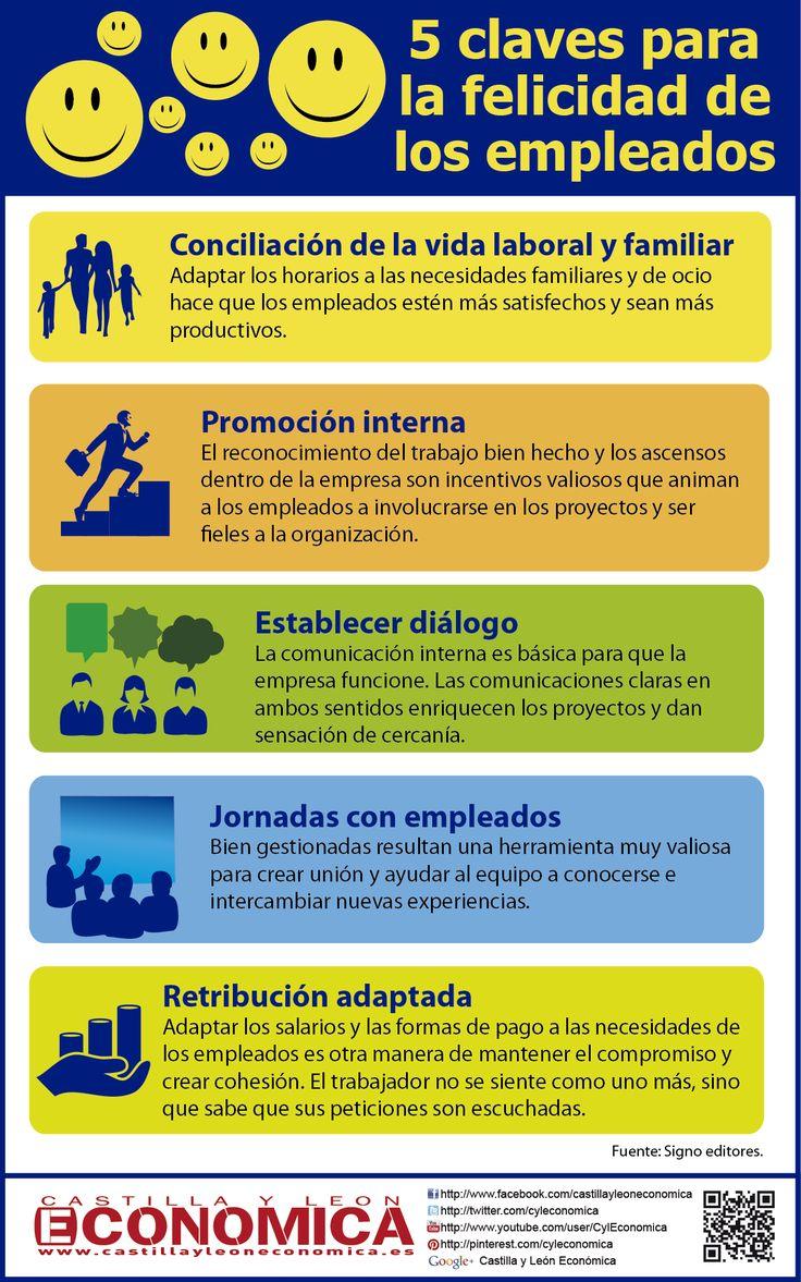 5 claves para la felicidad de los trabajadores Por: @CyL Económica #infografia #infographic #rrhh