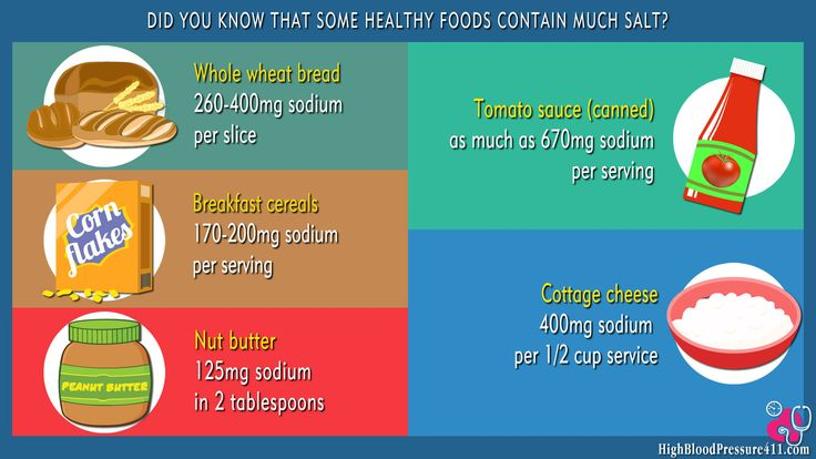 9 Tips to Control Sodium Intake When Eating Out