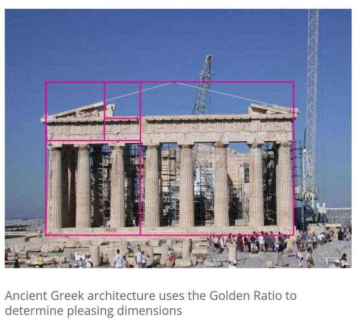 Golden Ratio in Design
