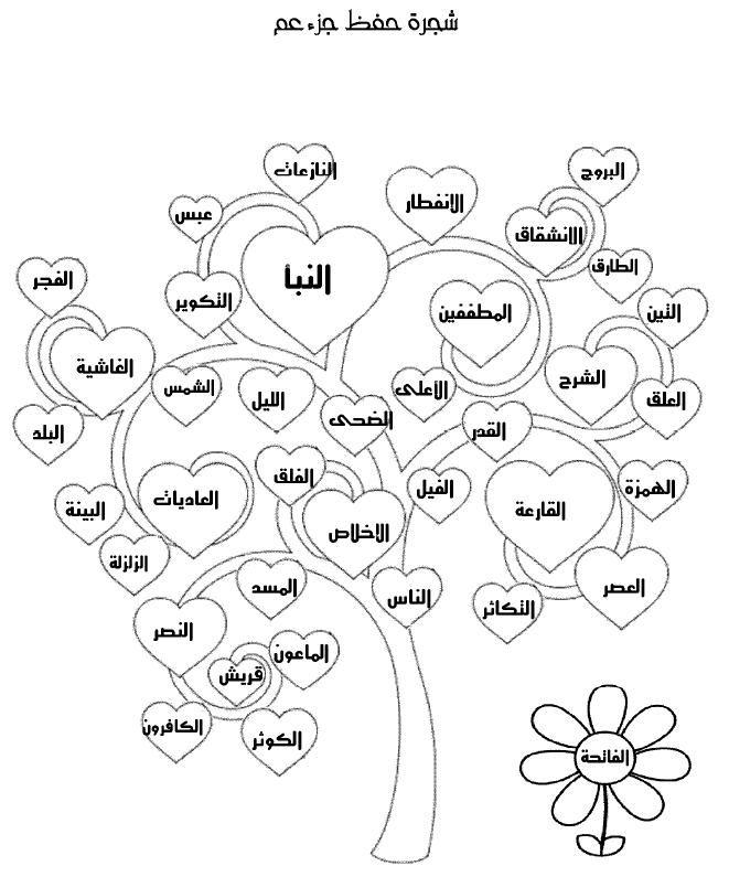Musulmans Petits Et Grands | Islam : Coran