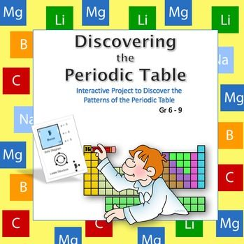 215 best the periodic table images on pinterest learning resources middle school science discovering periodic table patterns urtaz Choice Image