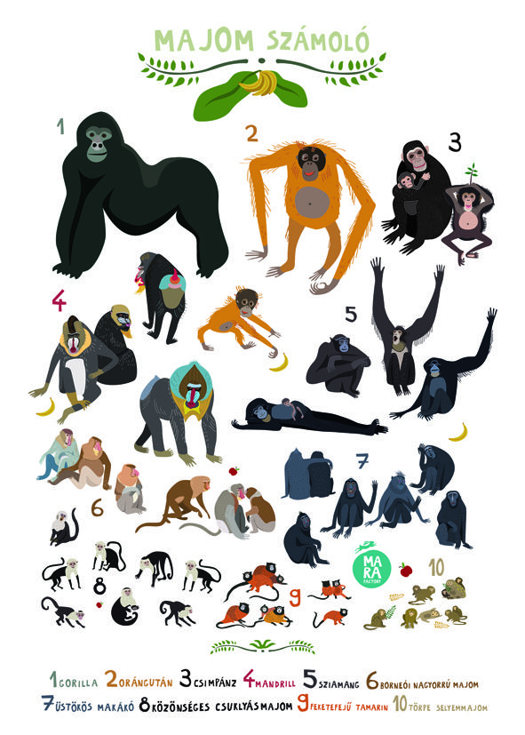 Counting monkeys poster by Mara Factory