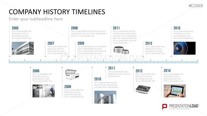 Powerpoint Timeline Template For Company Histories History Wall