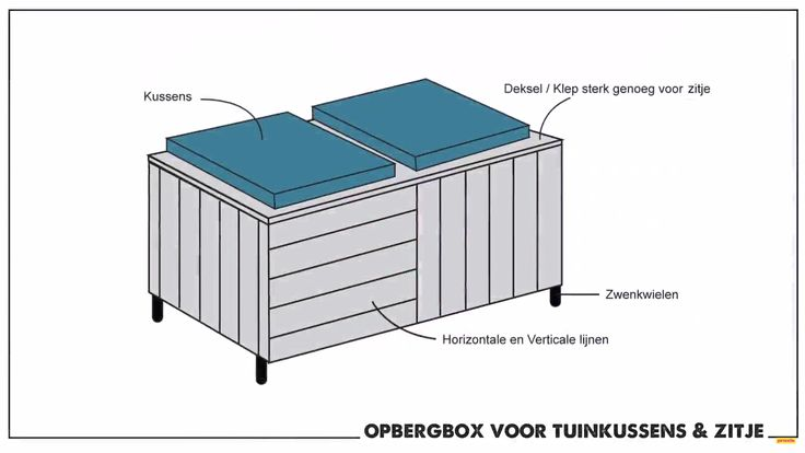 Opbergbox voor tuinkussens + zitje | voordemakers.nl