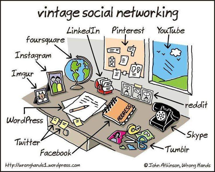#vintage #socialmedia ! www.facebook.com/ANNAandVICKY