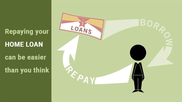 Repaying your Home Loan can be Easier than you think