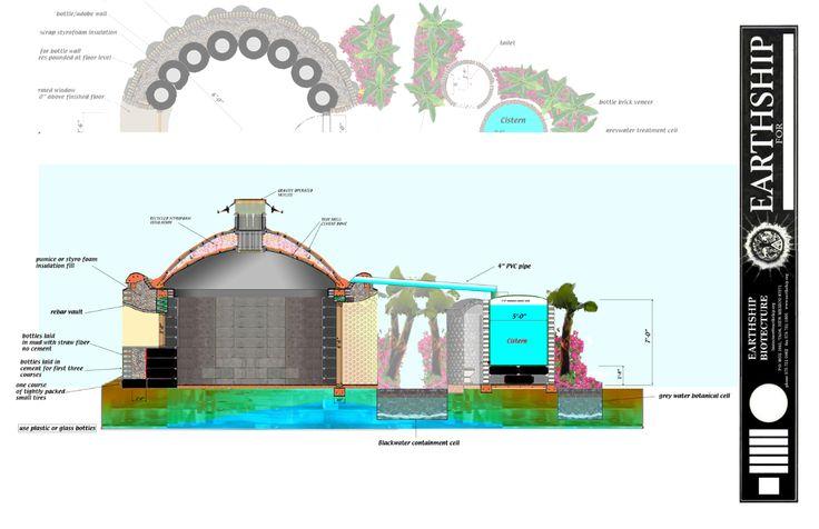 Earthship Home Floor Plans: Haiti Earthship - Google Search