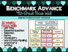 Image result for Benchmark Advance Fourth Grade Focus Wall