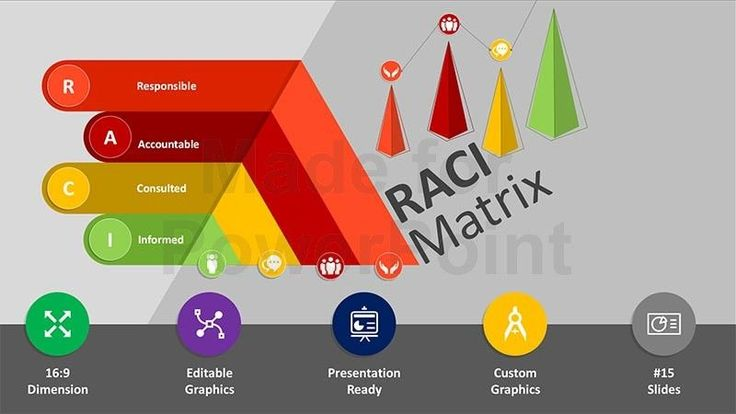 The Raci Matrix model is a tool used to identify roles and responsibilities and avoid confusion over such roles and responsibilities when people get involve in a project. This RACI model Editable PowerPoint Template has 15 slides which contains graphics, tables and placeholder that will help a project manager show plans, initiations, executions and delivery for a project. This is another style of RACI Matrix PowerPoint Template