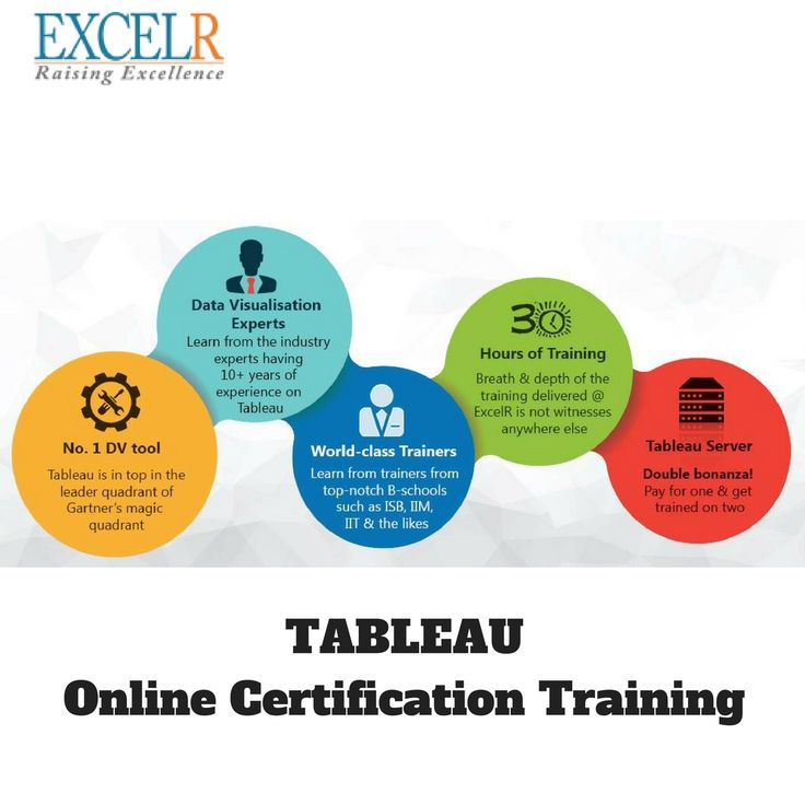 ExcelR offers an in-depth understanding of Tableau Desktop 10 Online Certification training for Tableau developers and complete Tableau Server training for Tableau administrators. #Tableau #onlinecertificationtraining #ExcelR