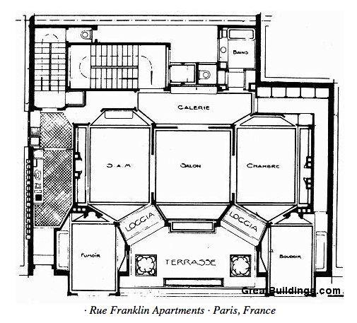 [ Arkitectos, Blogue ]: Edifício da Rue Franklin, Paris 1903. Arq. Auguste Perret