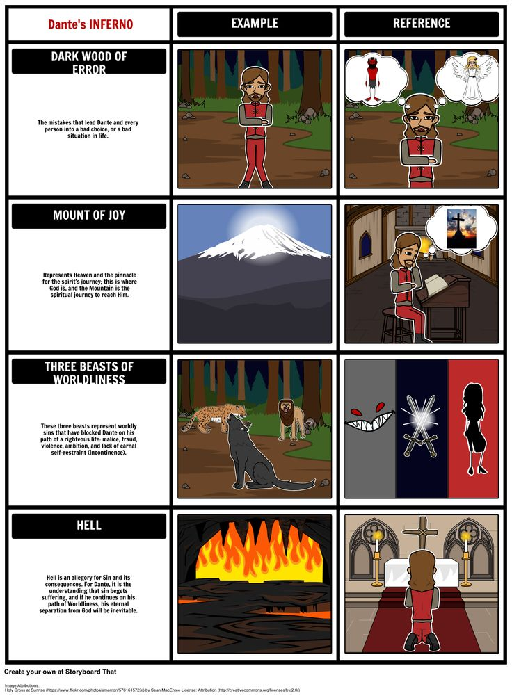 how to create a storyboard wiki