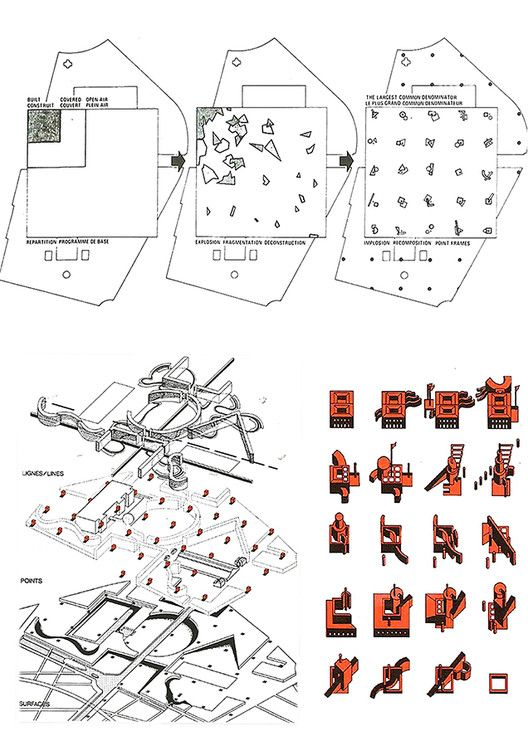 Bernard Tschumi On His Education, Work and Writings,Parc de la Villette. Image Courtesy of The Architectural Review