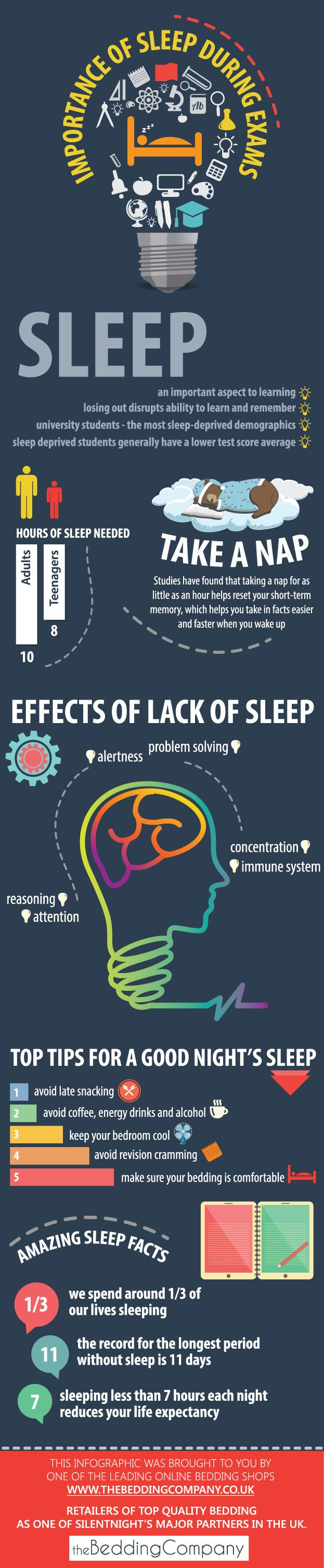Importance of Sleep During Exams Infograph