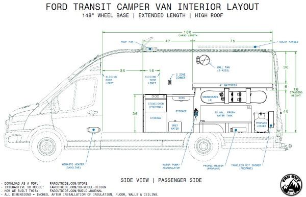 Camper Van Floor Plan Interior Layout In 2020 Ford Transit