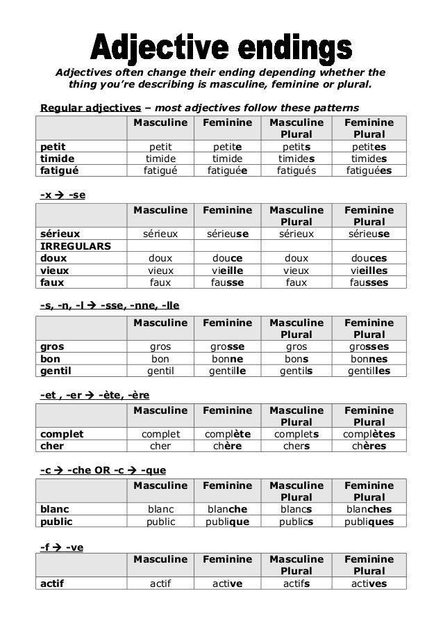 Adjectives often change their ending depending whether the     thing you're describing is masculine, feminine or plural.